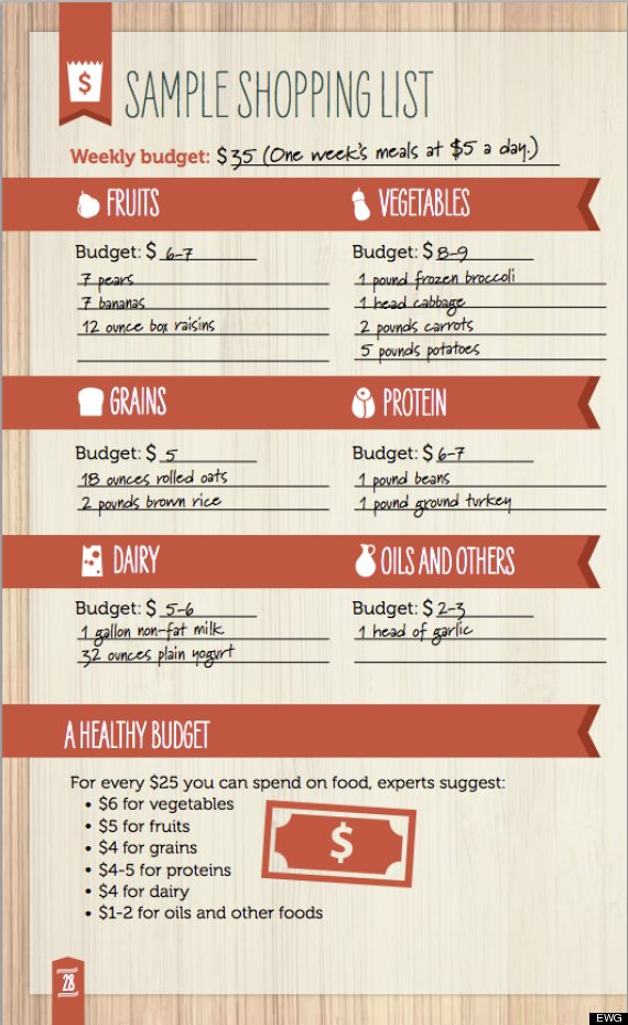 Cheap Healthy Food Tips Offered By Ewg For Eating On A Tight Budget