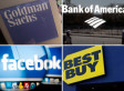The 10 Most Hated Companies In America: 24/7 Wall St.