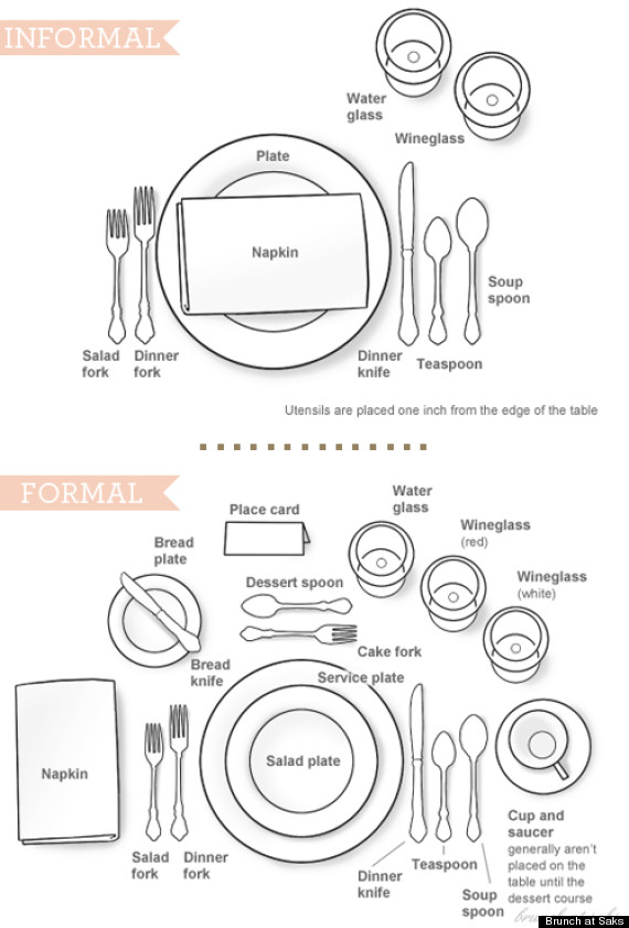 how to set a table  sc 1 st  Huffington Post & How To Set A Table Without Being Stuffy (INFOGRAPHIC) | HuffPost