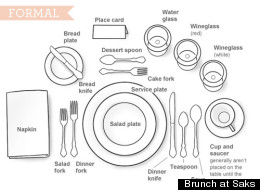 How To Set A Restaurant Table My Web Value - How to set a table in a restaurant