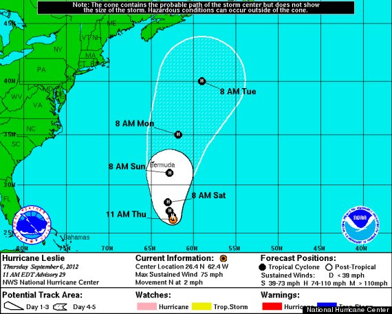 hurricane leslie 2012 path map tracker