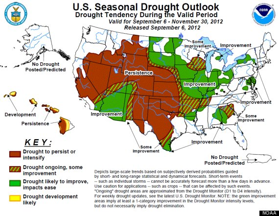 fall drought forecast