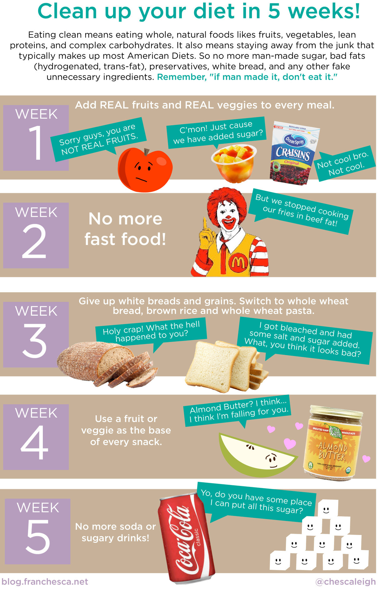 cleandietinfographic