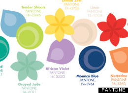 What Colours Are 'In' And 'Out' For Spring 2013? Pantone Has The Answers