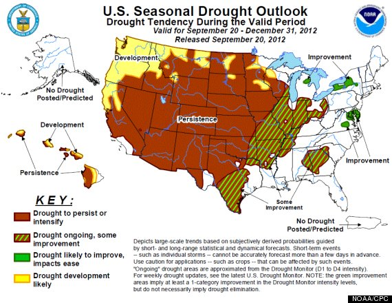drought growth forecast