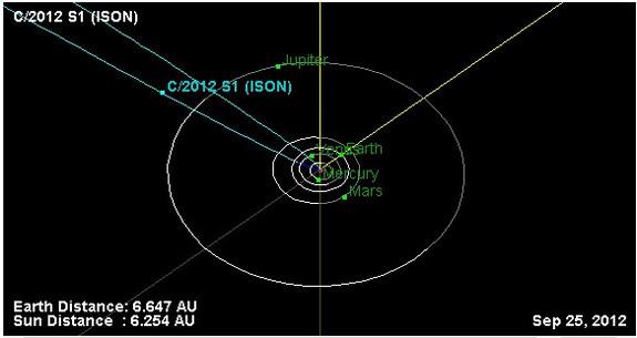 comet iosn