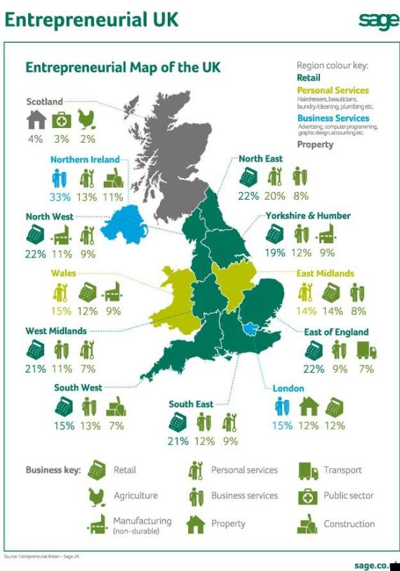 sage entrepreneurial uk map