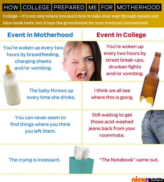 college motherhood
