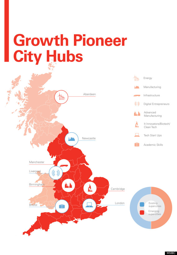 growth pioneer city hubs