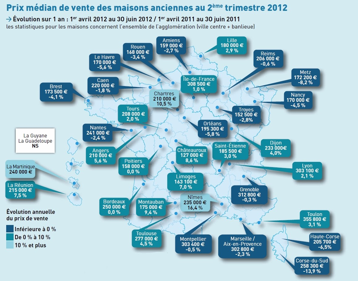 immobilier 2012