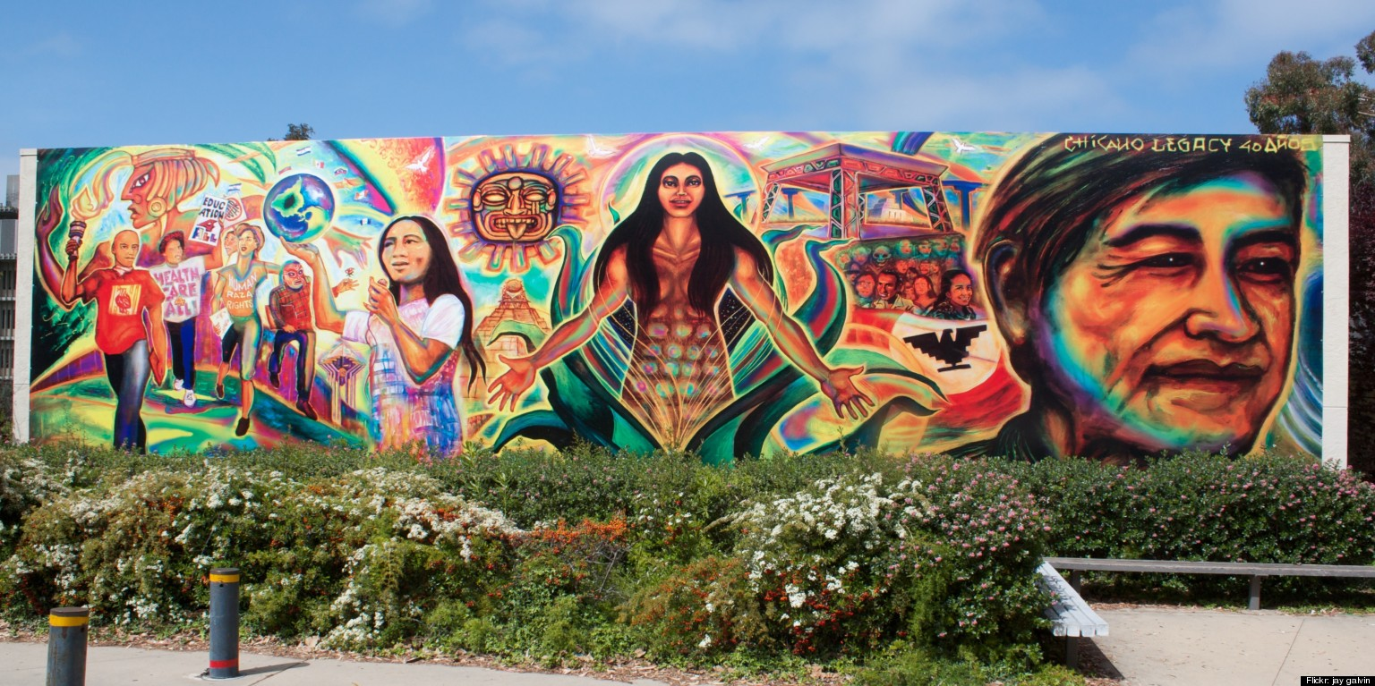 Chicano what does the word mean and where does it come from for Chicano mural art