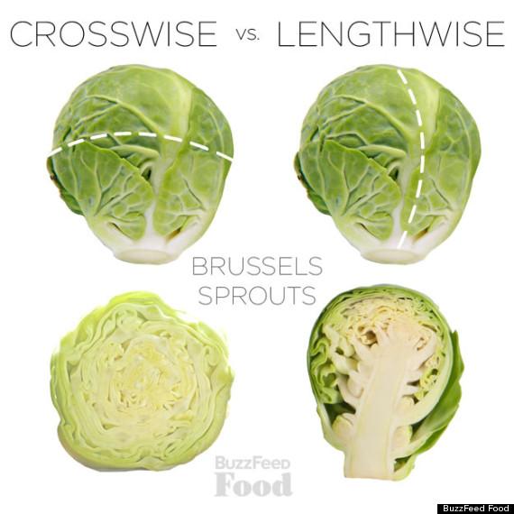 cutting crosswise lengthwise