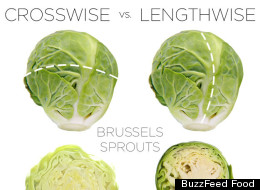 Recipe Decoder: Cutting Crosswise vs. Lengthwise