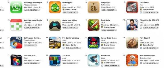 prix app store