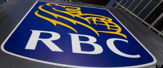 RBC LIBOR