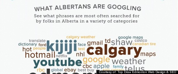 ALBERTA SEARCHES