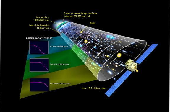 extragalactic light