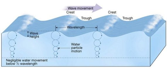 waves__01