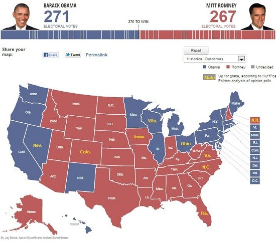 final electoral college projection