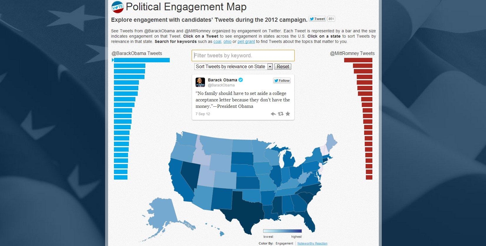 twitter obama romney