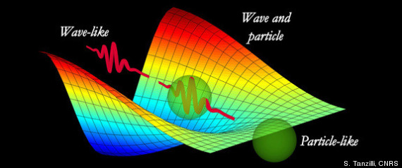 Is Light Particle Or Wave