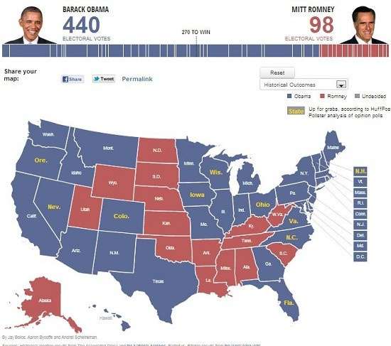 jim cramer electoral map