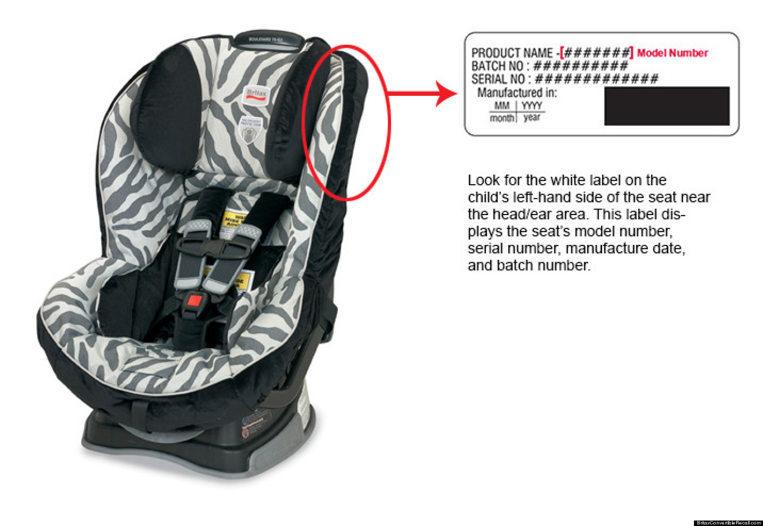 Britax car seat expiration date in Sydney