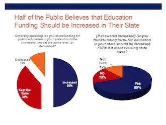 education election