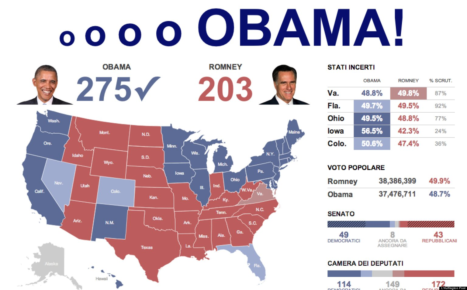 Image result for obama wins