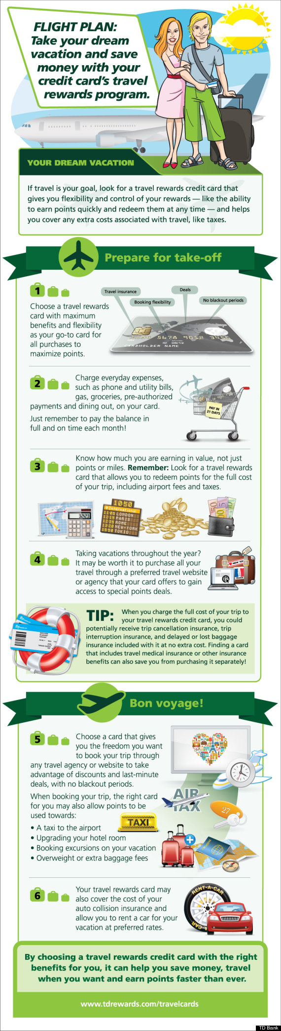 travel_rewards_infographic_english