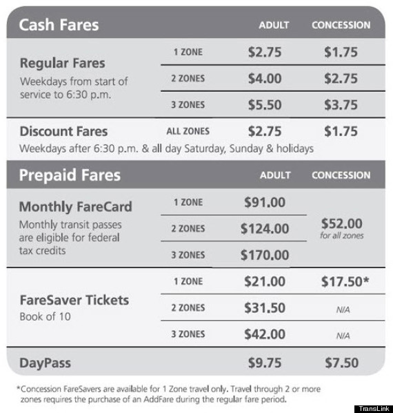 translink fare increase