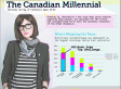 Generation Y In Canada: National Poll Of Millennials Reveals A Troubled Generation (INFOGRAPHIC)
