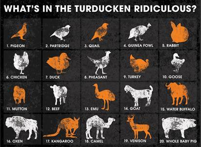 turducken ridiculous