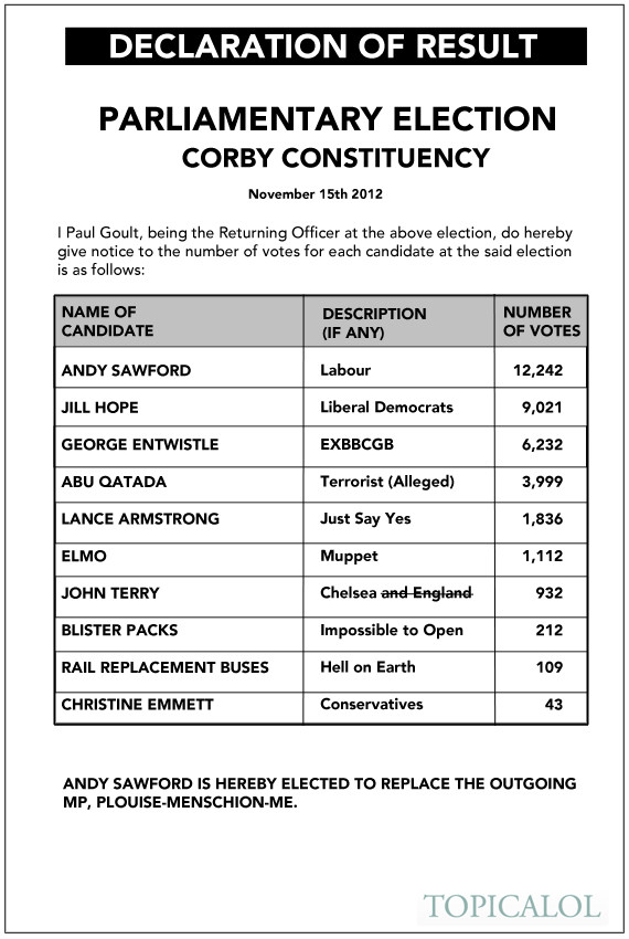 corby results