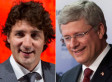 Justin Trudeau May Be Harper's New Best Friend, Polls Suggest