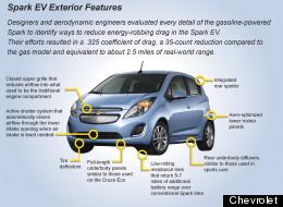 Chevrolet Spark EV eléctrico con precios desde $25,000