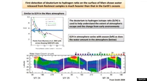 mars curiosity graph 4