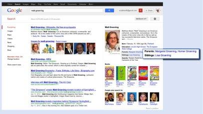 matt groening google cambia