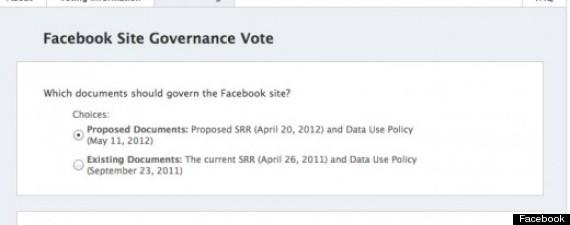 facebook governance