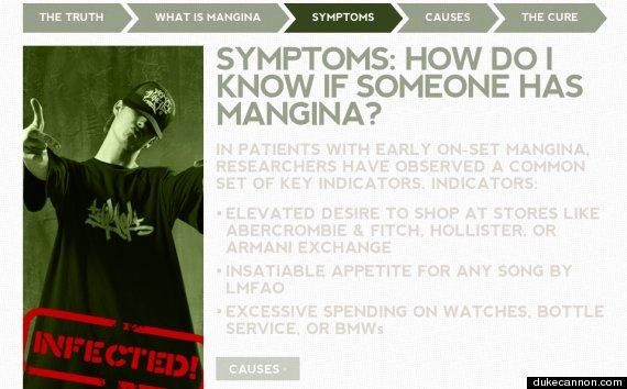mangina symptoms
