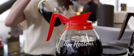 TIM HORTONS FOREIGN WORKERS