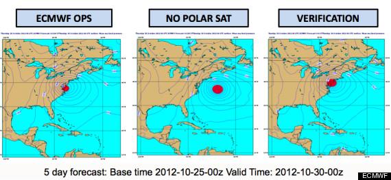 hurricane sandy predictions