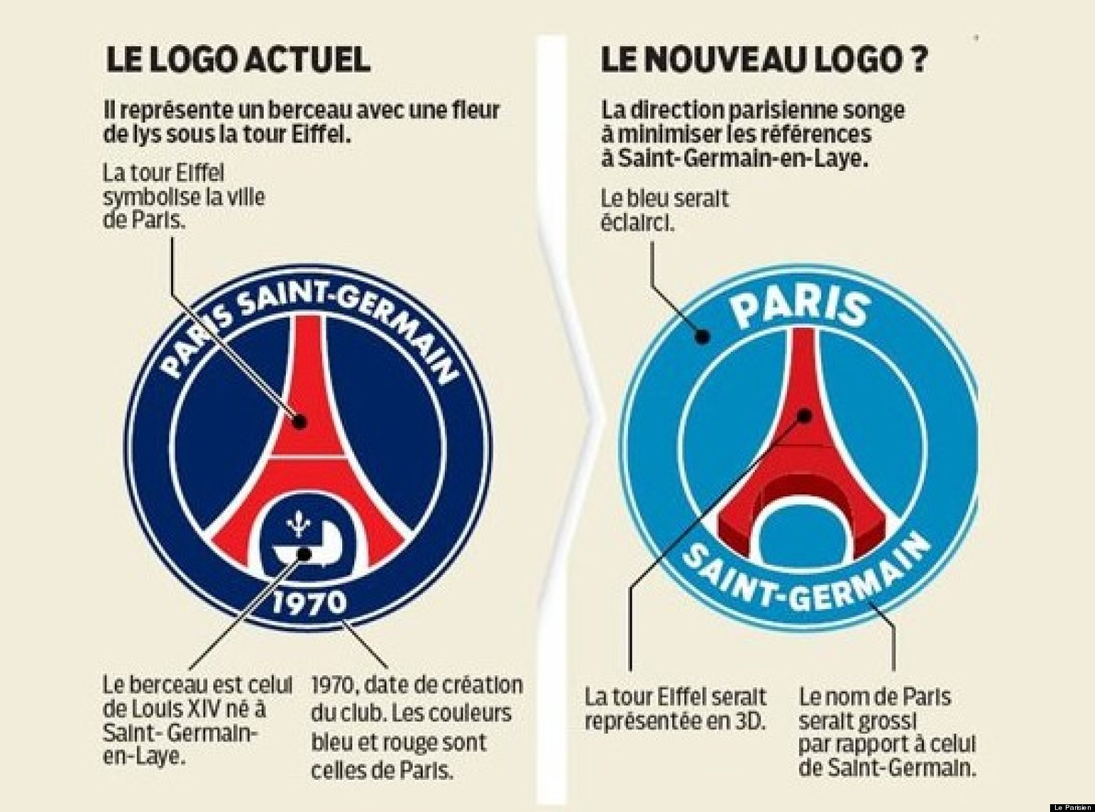 [TOPIC OFFICIEL] Paris Saint Germain  Forum Hors sujet
