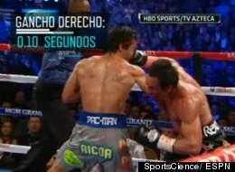 La ciencia detrás del fulminante golpe de Márquez (VIDEO)
