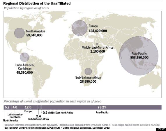 Religiones: 1.100 millones de descreíd@s, ate@s... O-SIN-RELIGION-570