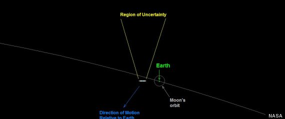 In 2040, Asteroid '2011 AG5' Will Miss Earth, NASA Now ...