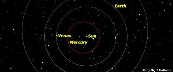 SUN CLOSEST TO EARTH
