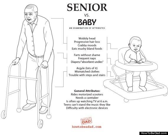 senior vs baby