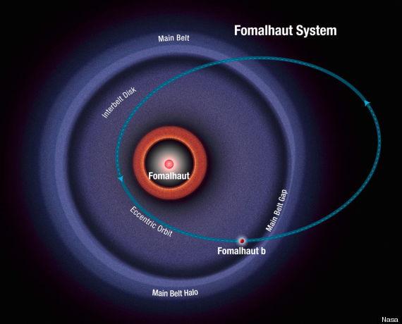 schematicfomalhautsystem