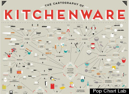 Giveaway: The Cartography of Kitchenware